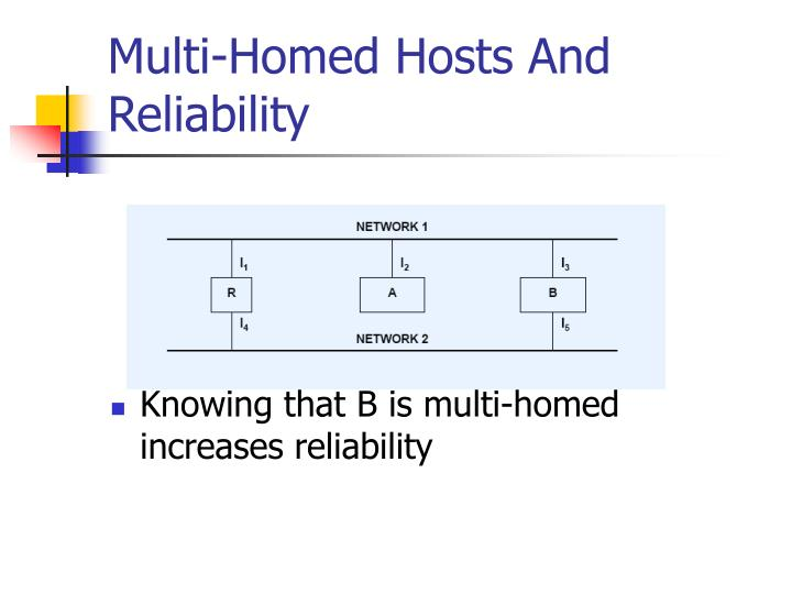 Multi-Homed Hosts And Reliability