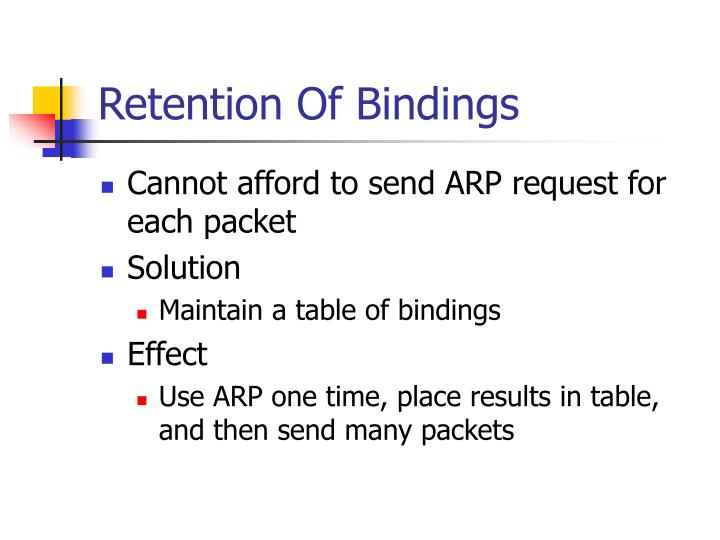 Retention Of Bindings