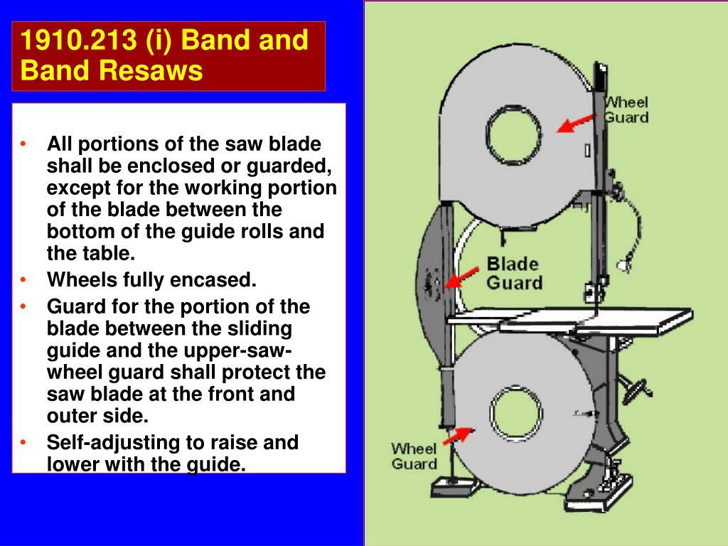 1910.213 (i) Band and