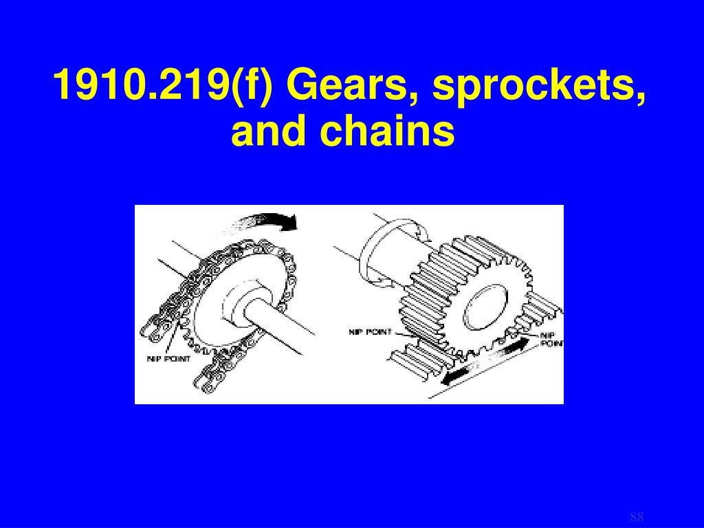 1910.219(f) Gears, sprockets,