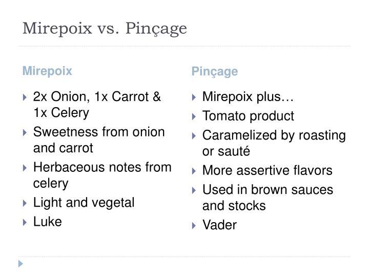 Mirepoix vs. Pinçage