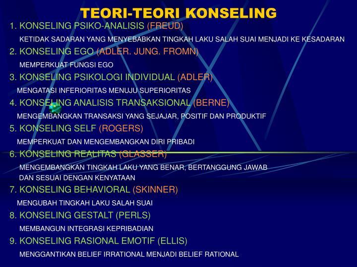 TEORI-TEORI KONSELING