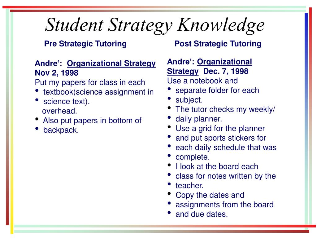 Student Strategy Knowledge