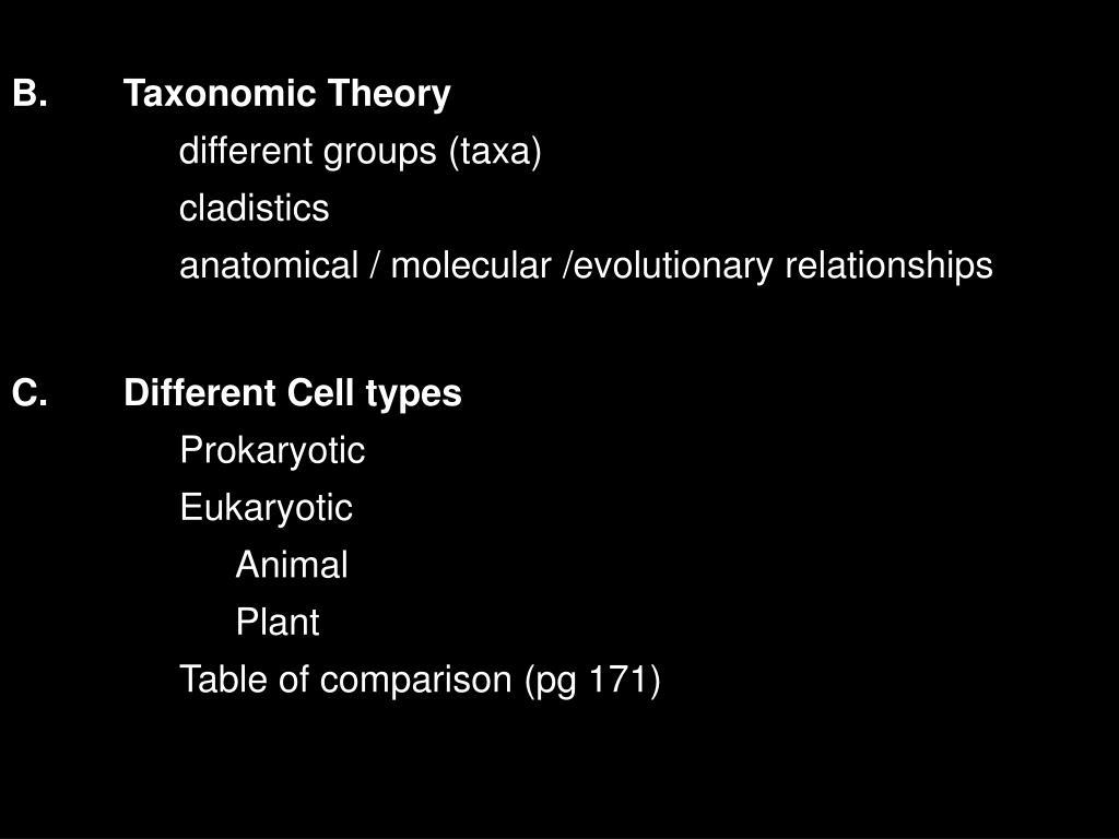 B.Taxonomic Theory