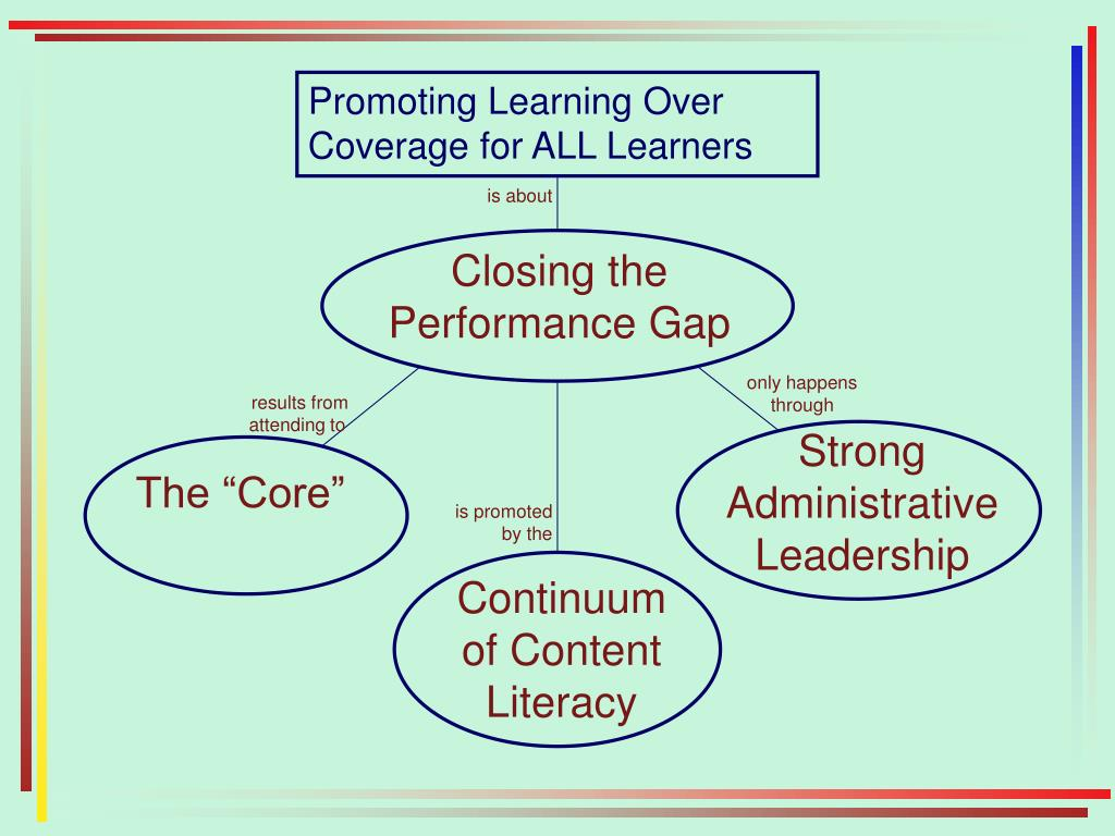 Promoting Learning Over Coverage for ALL Learners