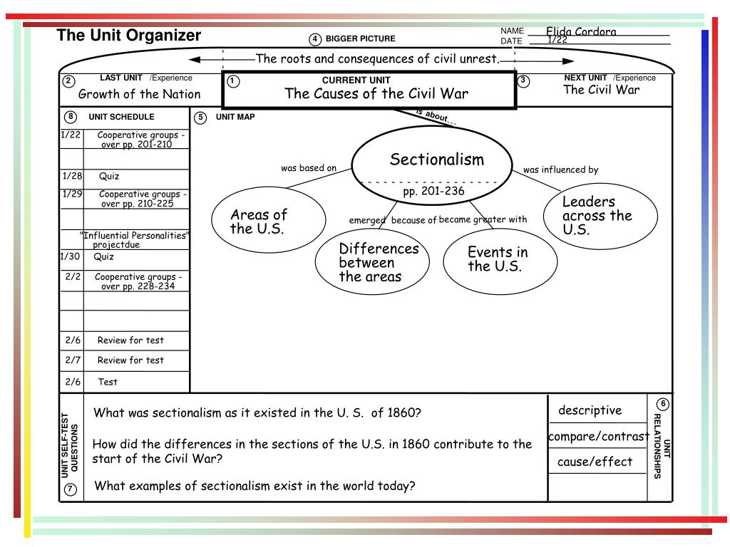 The Unit Organizer