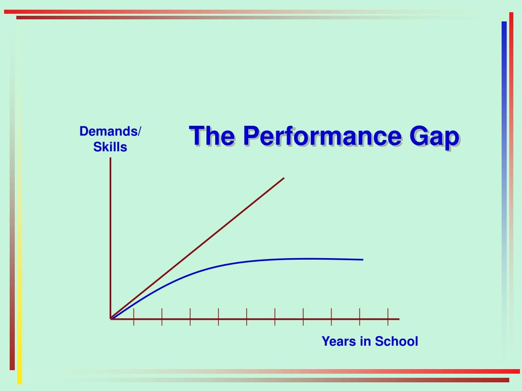 The Performance Gap