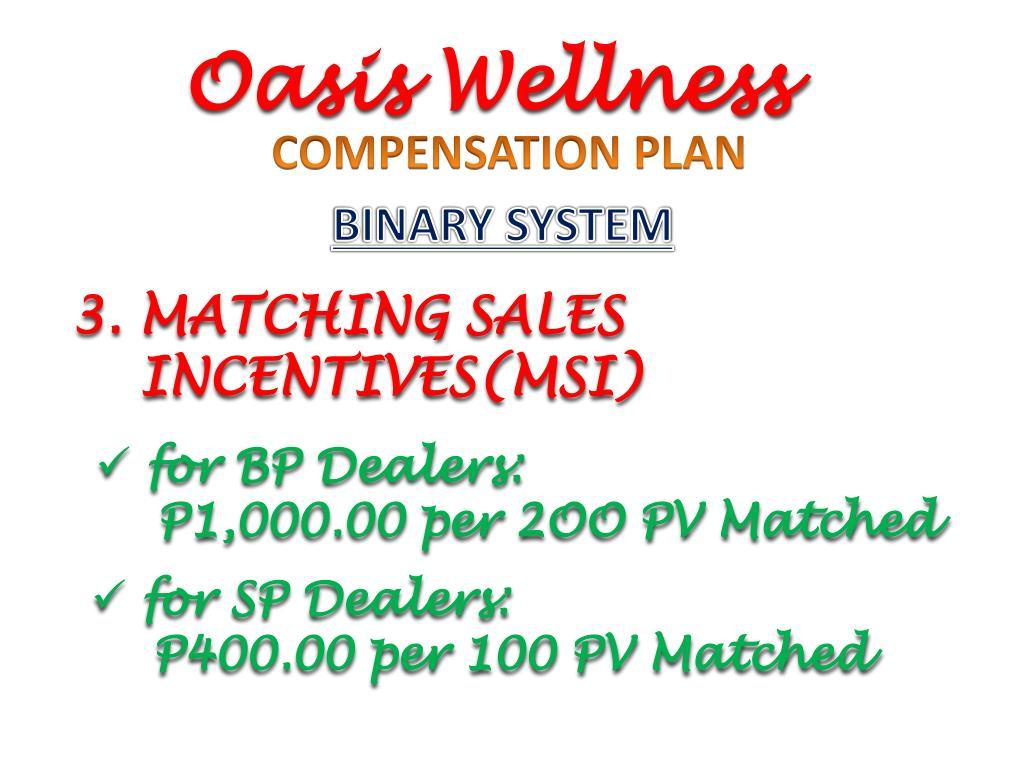 Oasis Wellness