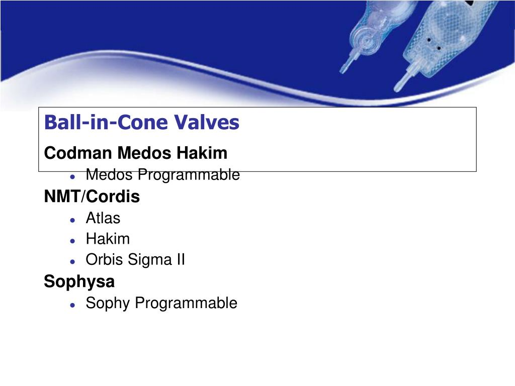 Ball-in-Cone Valves