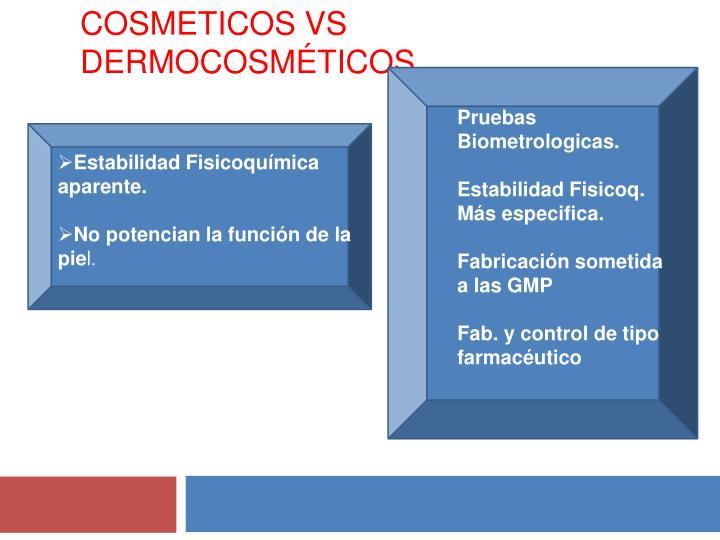 COSMETICOS VS DERMOCOSMÉTICOS