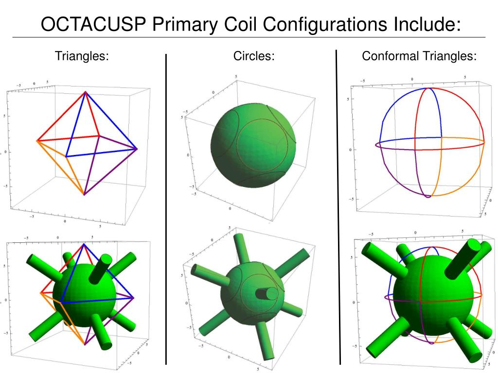 OCTACUSP Primary Coil Configurations Include: