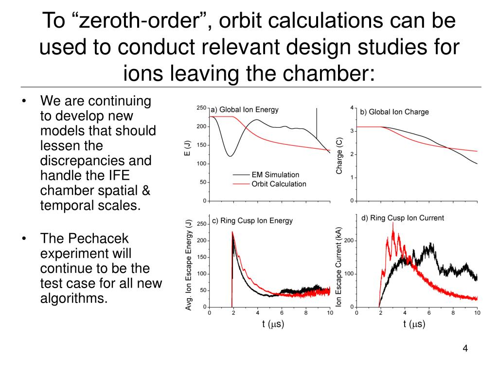"To ""zeroth-order"", orbit calculations can be used to conduct relevant design studies for ions leaving the chamber:"