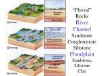 fluvial rocks river channel sandstone conglomerate siltstone floodplain sandstone siltstone clay