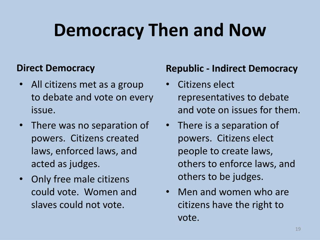 Democracy Then and Now