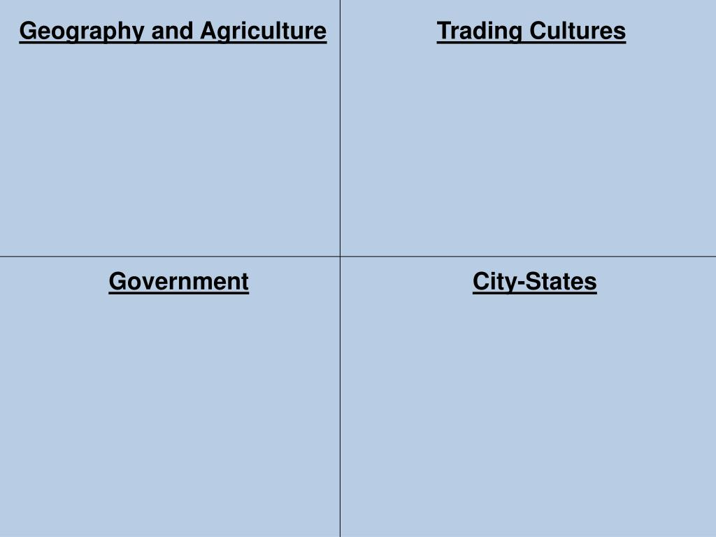 Geography and Agriculture