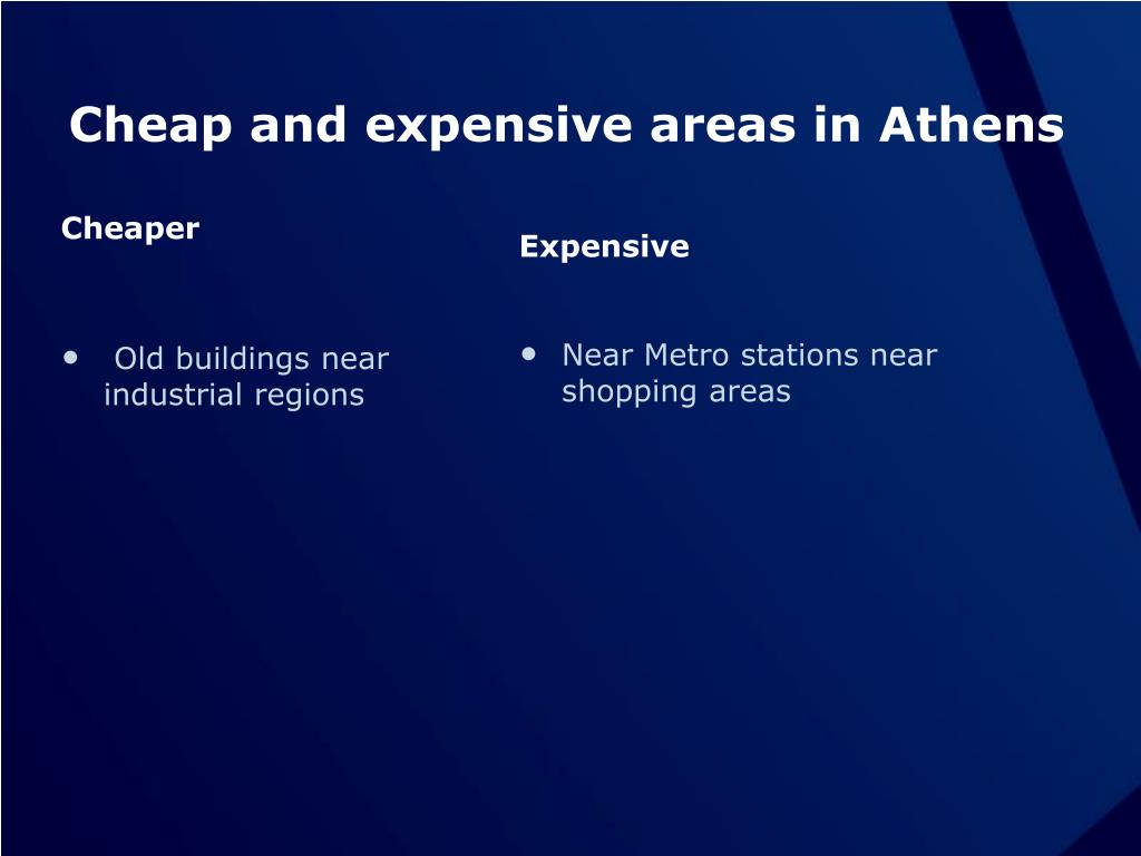 Cheap and expensive areas in Athens
