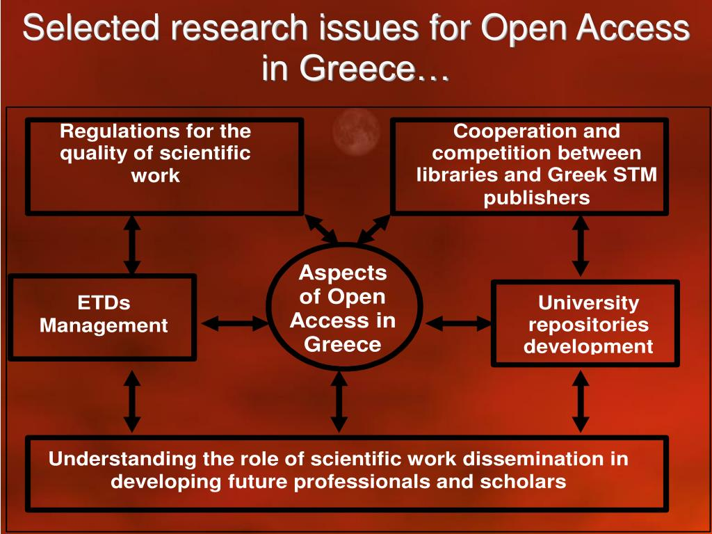 Selected research issues for Open Access in Greece…