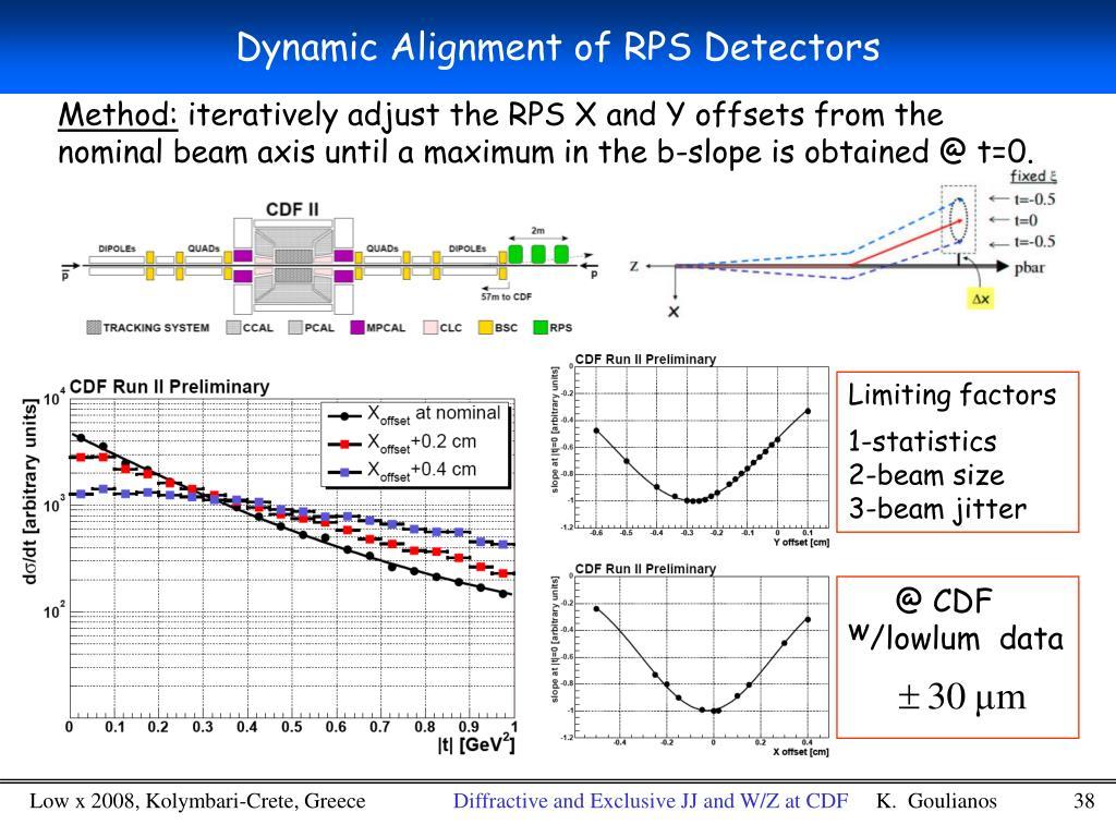 Dynamic Alignment of RPS Detectors