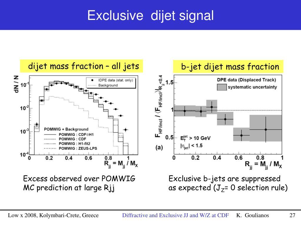 Exclusive  dijet signal