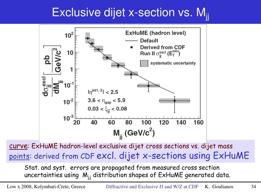Exclusive dijet x-section vs. M