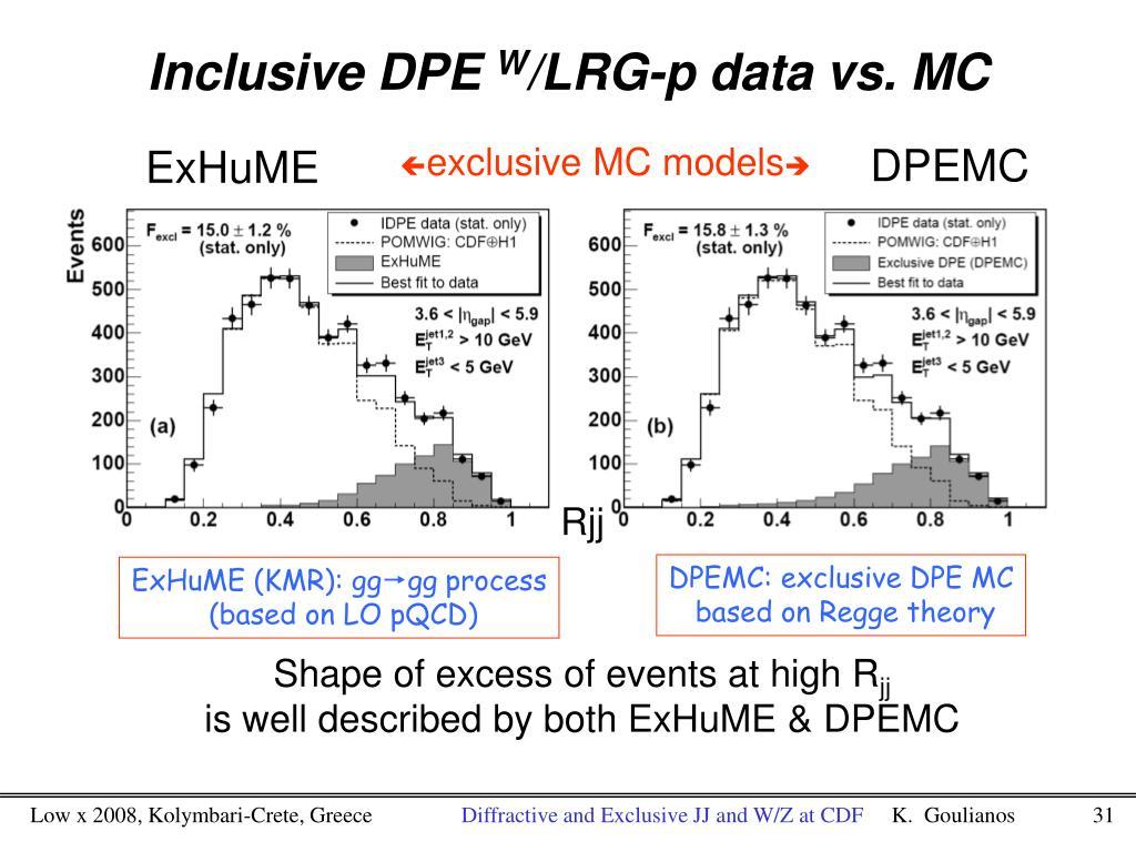 Inclusive DPE