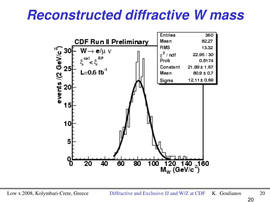 Reconstructed diffractive W mass