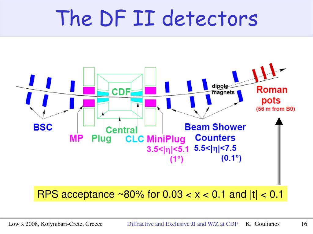 The DF II detectors