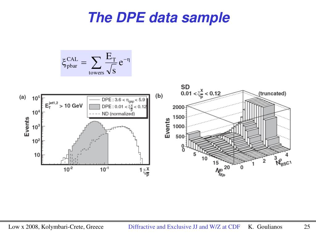 The DPE data sample