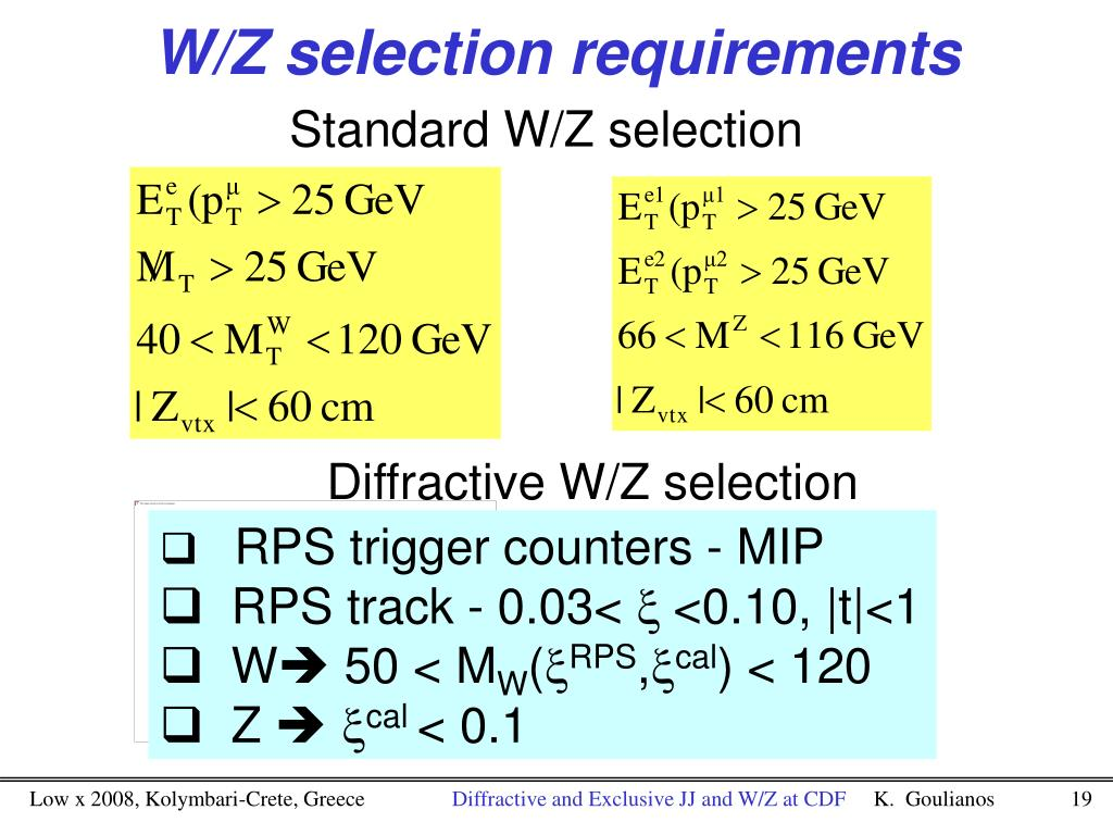 W/Z selection requirements