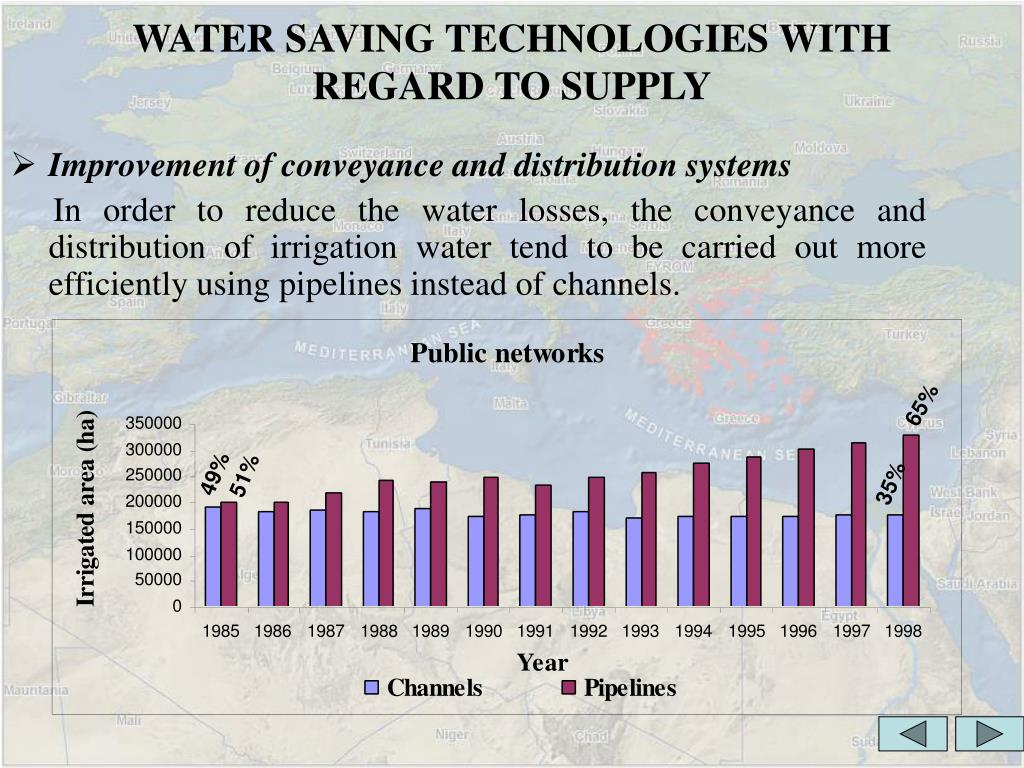 WATER SAVING TECHNOLOGIES WITH REGARD TO SUPPLY