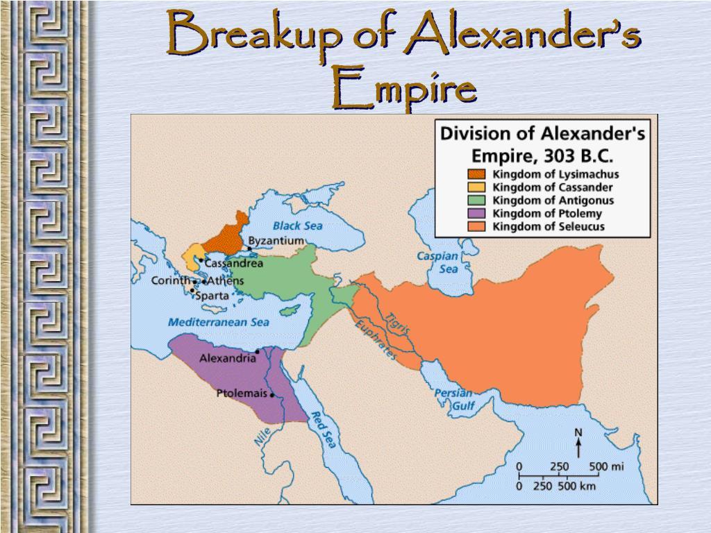 Breakup of Alexander's Empire
