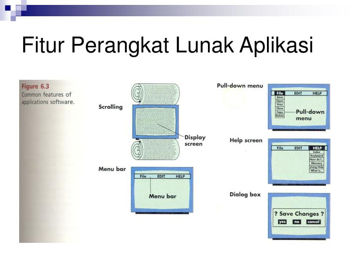 Fitur Perangkat Lunak Aplikasi
