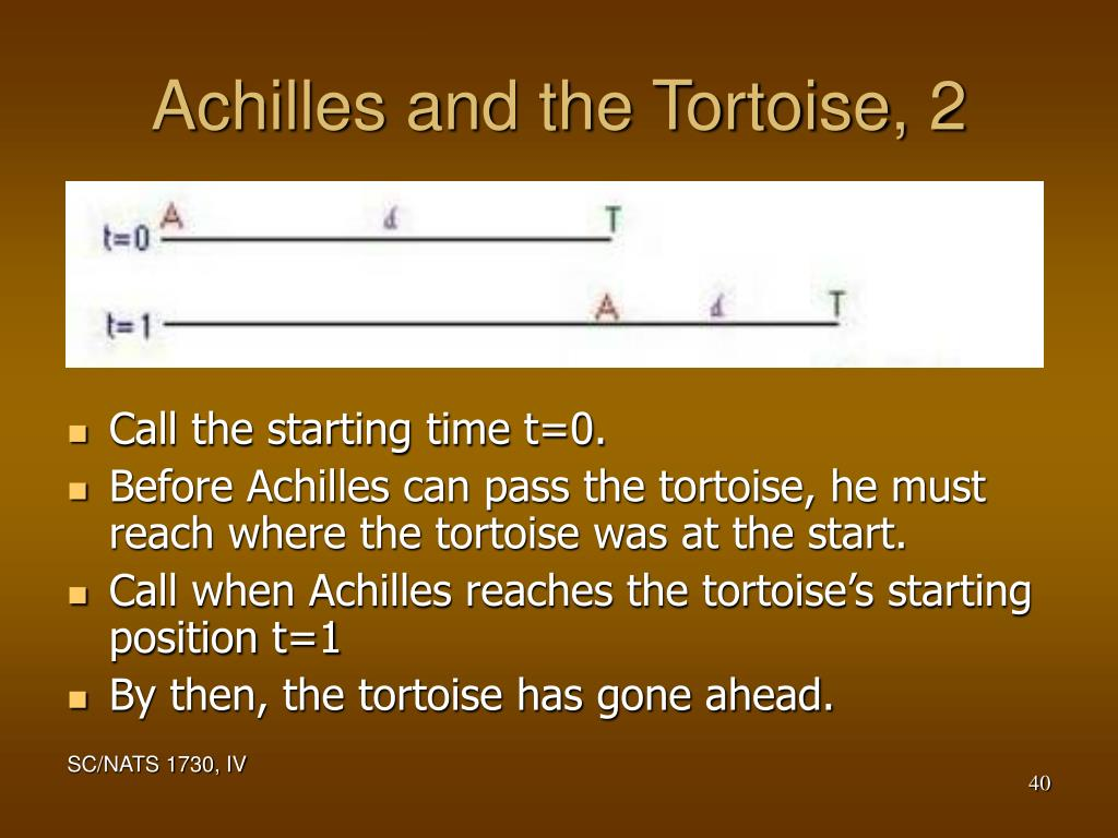 Achilles and the Tortoise, 2