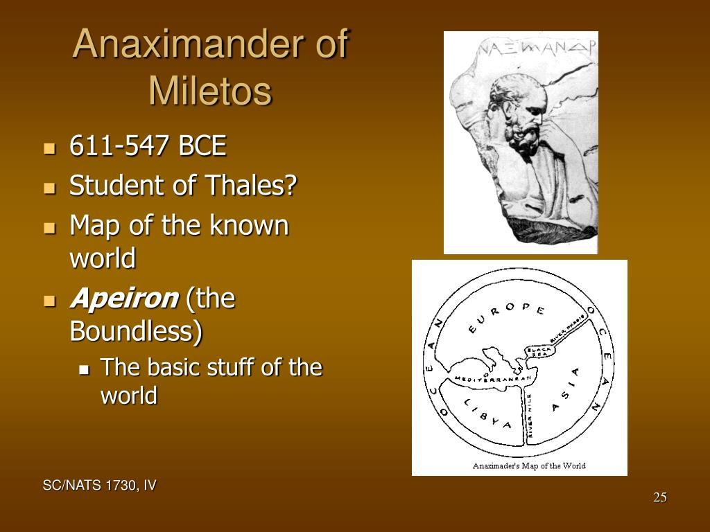 Anaximander of Miletos