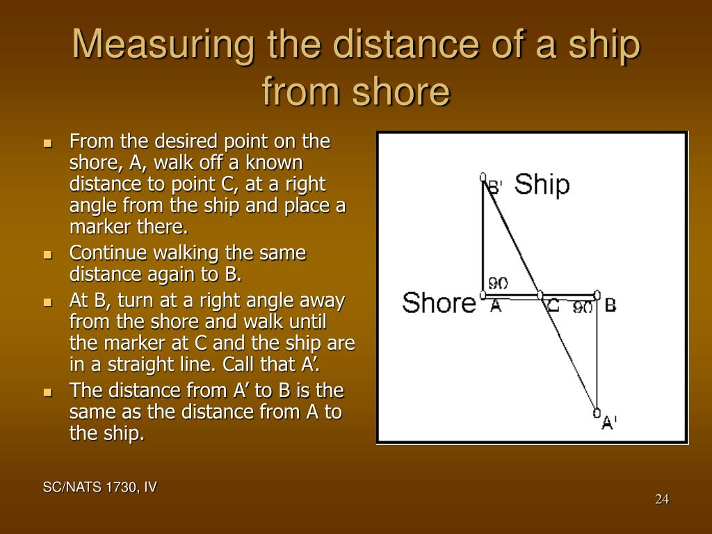 Measuring the distance of a ship from shore