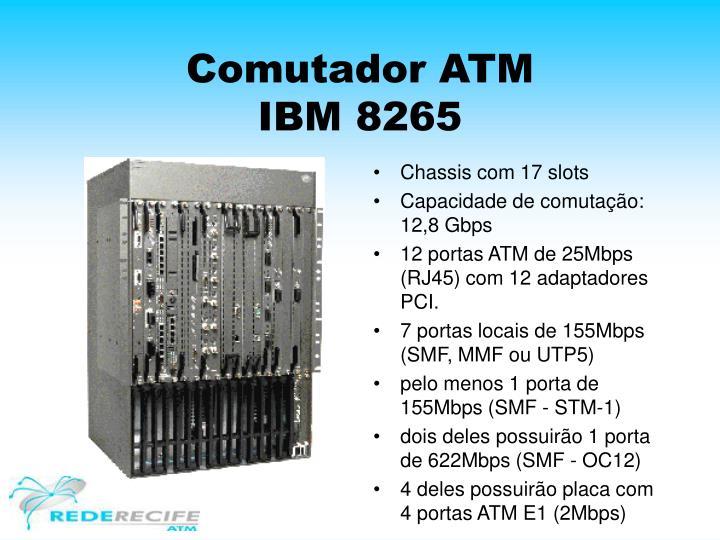 Comutador ATM
