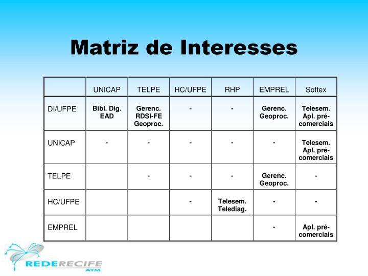 Matriz de Interesses