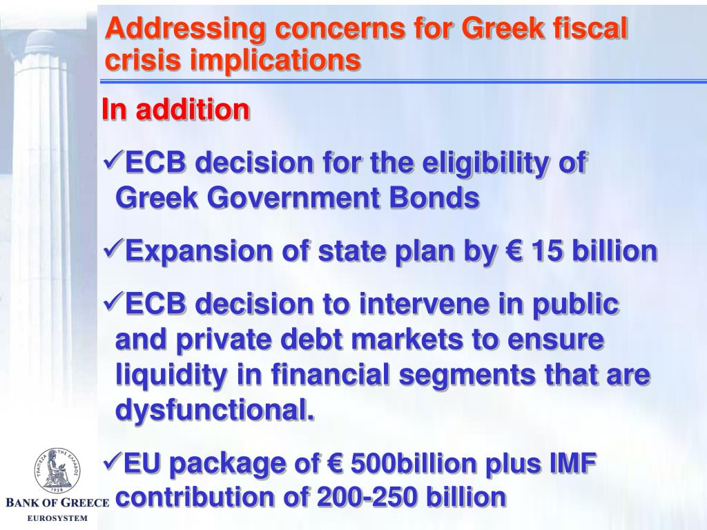 Addressing concerns for Greek fiscal crisis implications