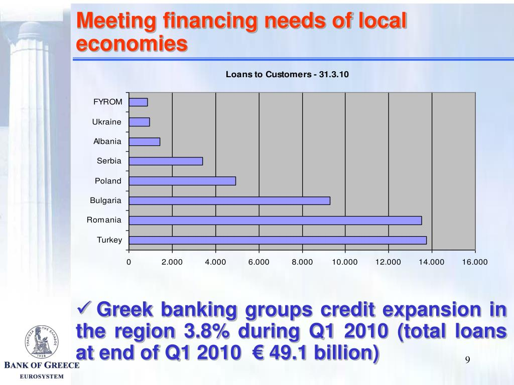 Meeting financing needs of local economies