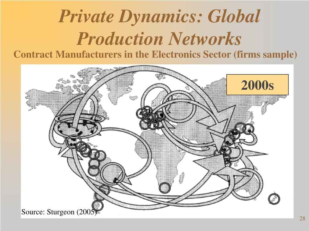 Private Dynamics: Global  Production Networks