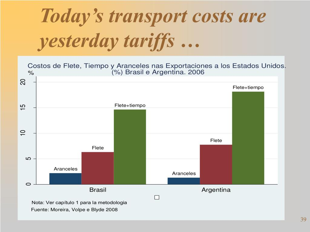 Today's transport costs are yesterday tariffs …