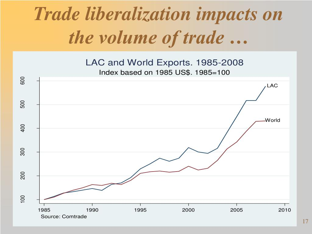 Trade liberalization impacts on  the volume of trade …