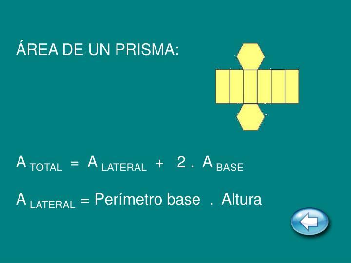 ÁREA DE UN PRISMA: