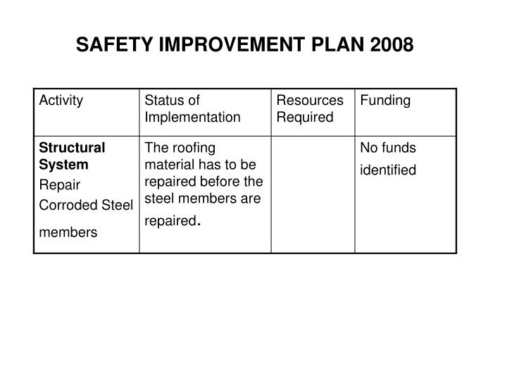 SAFETY IMPROVEMENT PLAN 2008