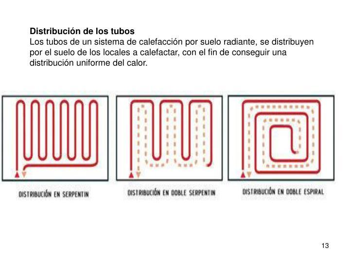 Distribución de los tubos