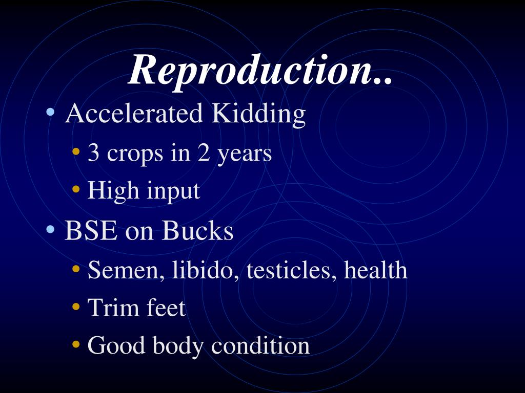 Reproduction..