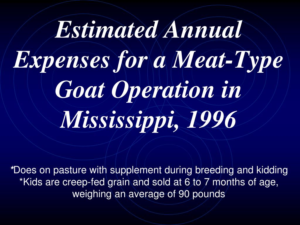 Estimated Annual Expenses for a Meat-Type Goat Operation in Mississippi, 1996