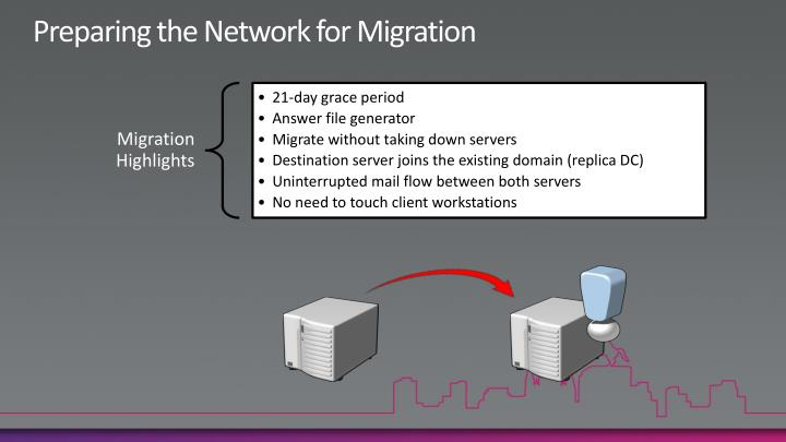 Preparing the Network for Migration