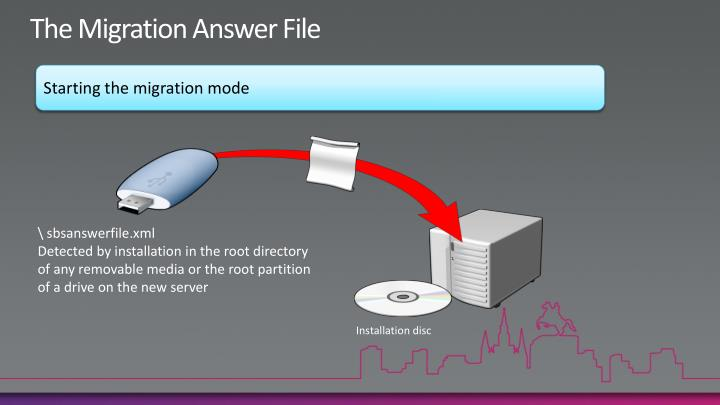 The Migration Answer File