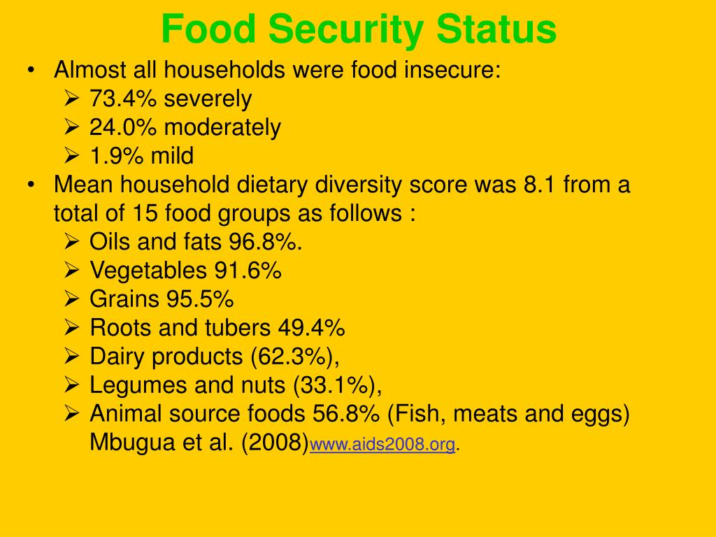Food Security Status
